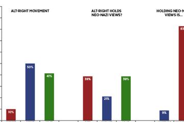President home poll